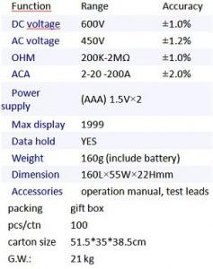 TRI3266e Data